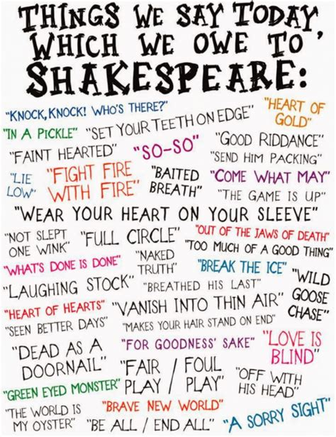 shakespeare biography for esl students get your kids hooked on shakespeare with 5 easy steps