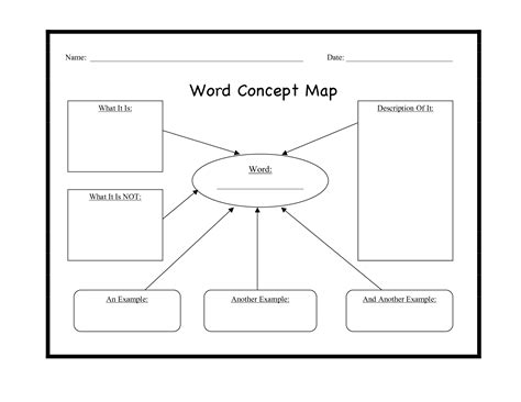 concept map template best photos of concept word map concept map template word vocabulary word map template and