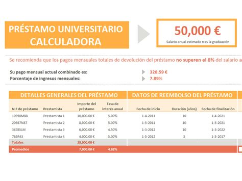 plantilla para calculo de ganancias p 233 rdidas y ganancias office templates