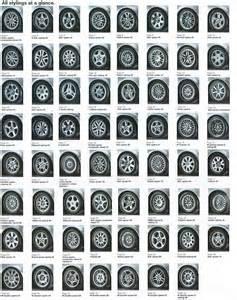 Bmw Wheel Styles Stock E36 Rims