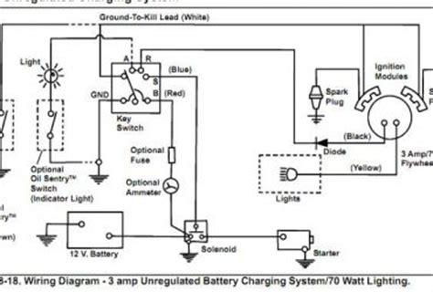 kohler magnum ignition wiring diagram wiring source