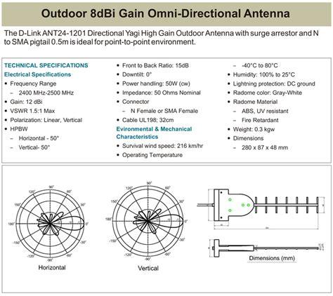 D Link Ant24 1201 Wireless 24ghz 12dbi Directional Indoor Antenna ant24 1201 2 4ghz 12dbi directional outdoor yagi antenna