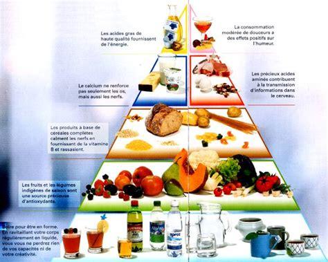 l alimentatore le d 233 veloppement durable l importance d une alimentation