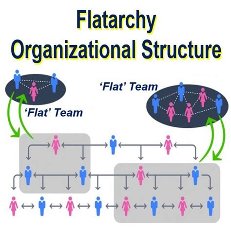 design department definition what is organizational structure definition and meaning