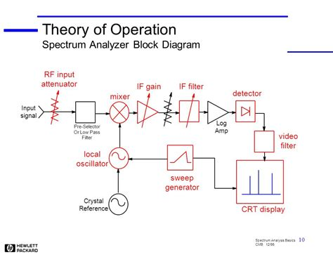 wiring diagram ppt switch diagrams wiring diagram