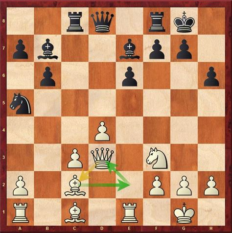 pattern recognition review paper review pattern recognition and typical plans chessbase