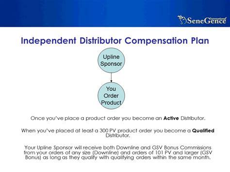 Independent Distributor by Independent Distributor Compensation Plan