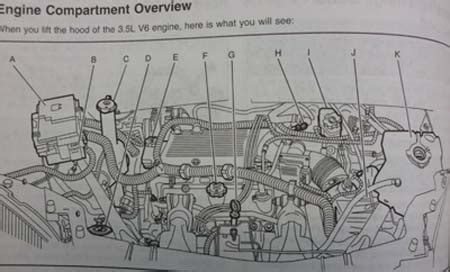 2004 buick rendezvous engine diagram picture 2004 free engine image for user manual 2004 buick rendezvous engine diagram picture 2004 free engine image for user manual