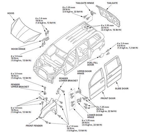 manual repair free 1998 honda civic parental controls service manual 2010 honda odyssey transmission diagram for a removal 2010 honda odyssey