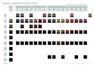 goldwell hair color chart goldwell color chart car interior design