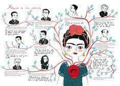 descargar libro e ba art kahlo espagnol para leer ahora mejores 237 im 225 genes de frida kahlo cartoon en mexican art frida kahlo cartoon y