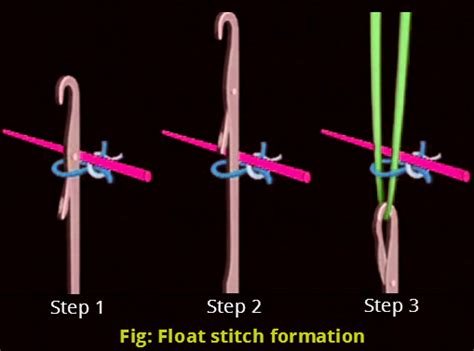weft knitting process different types of knitting needles textile study center