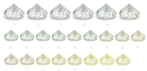 color scale for diamonds the four cs colour clarity cut carat diamonds of