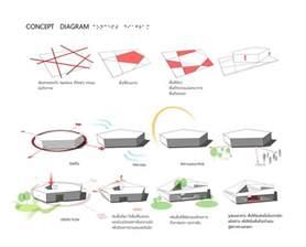 architecture concept 25 best ideas about concept diagram on pinterest
