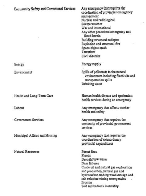 comprehensive emergency management plan template emergency response plans emergency management ontario