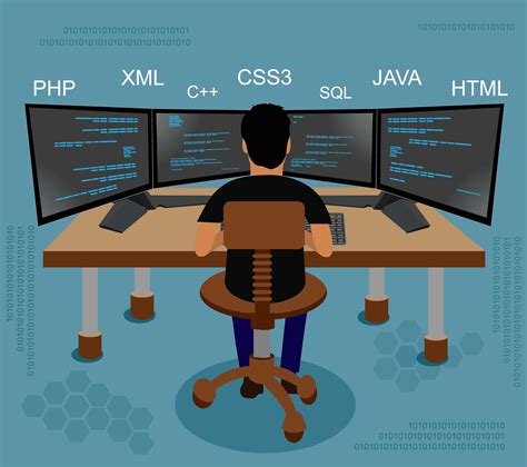 What Is Mba In Computer Science by Computer Science And Technology Unlitips