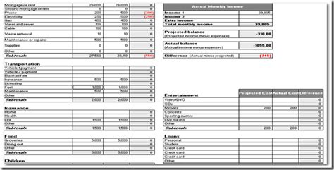 a spreadsheet template to effectively manage your finances