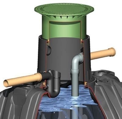 Erdtank F R Regenwasser 717 by Ausbaupaket 1 F 252 R Carat Und Diamant Tank Graf 342001 Bei