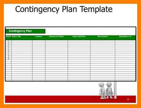 exles of contingency plans
