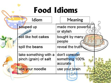 phrase cuisine lesson 1 food idioms ong s
