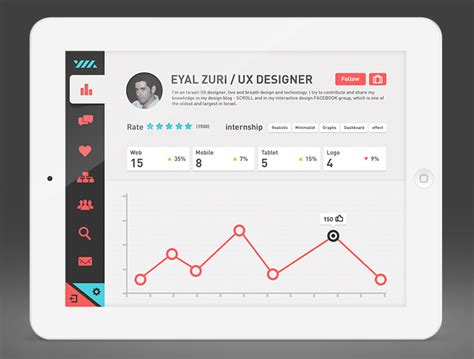 designspiration app ipad dashboard line graph chart ui inspiration
