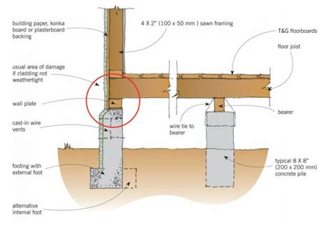 Interior Kitchens by Foundations Original Details Branz Renovate