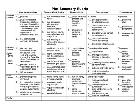 earth day persuasive writing rubric by kdot s learning spot tpt