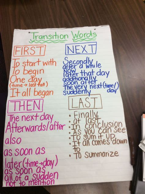 step up to writing temporal transition words by live love and hot glue