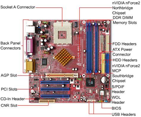 motherboard layout quiz biostar m7ncg 400 nvidia socket a microatx motherboard