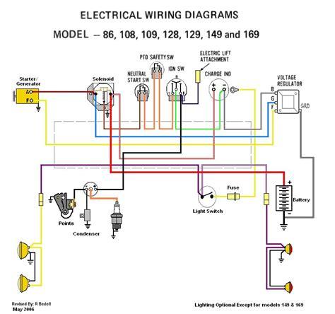 cub cadet solenoid switch wiring diagram wiring diagram
