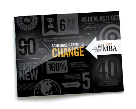 Iowa State Mba Application by Of Iowa Mba Program Mindfire Communications