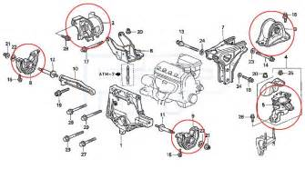 how to isolate a bad motor mount honda tech