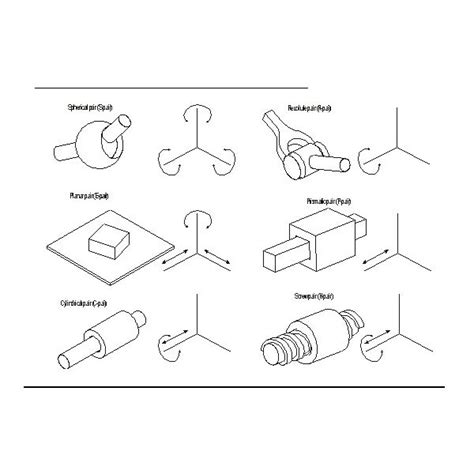 figure joint types types of kinematic joints in the design of machines