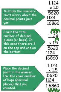 Illustration of multiplication of two decimal numbers with the idea of