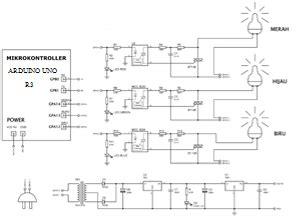 Saklar Push On Kotak Lu Dc modul lu variasi akuarium menggunakan arduino uno
