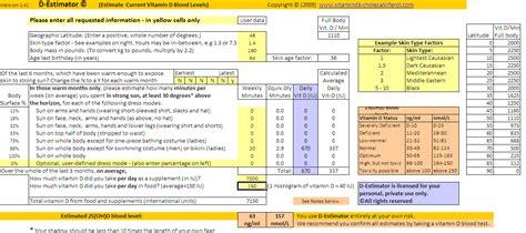 calculator level 24 uv and vitamin d calculators vitamin d wiki