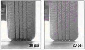 Car Tires Psi Recommendations Tire Maintenance Moving