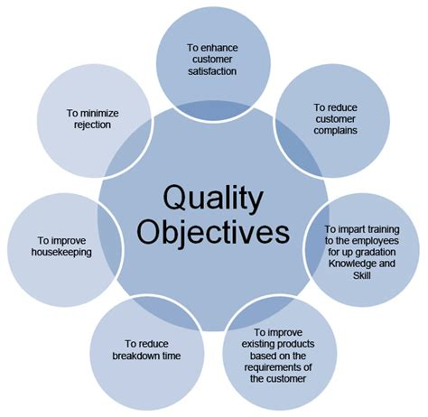 quality objectives template quality quality policy and objectives pictures to pin on
