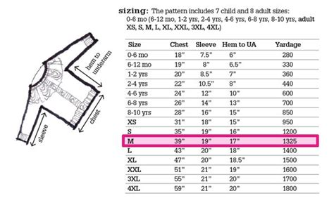 how to measure knitting i needed a knit sizing chart for a sweater and like