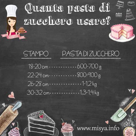 lettere con pasta di zucchero decorare una torta in pasta di zucchero in modo semplice