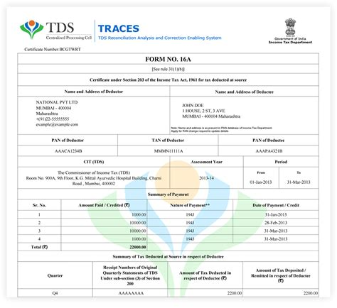 Tds Certificate Letter Bank Understanding Your Form 16a