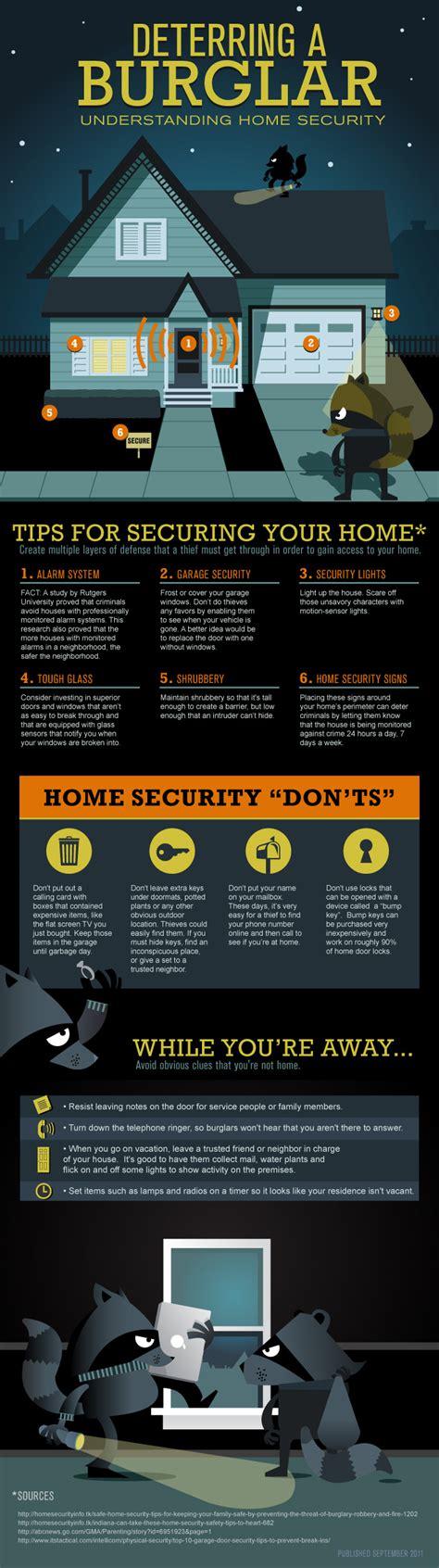 deterring a burglar understanding home security