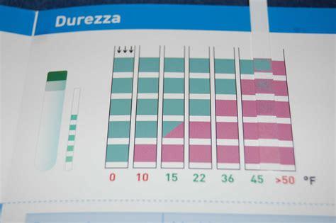 analizzare acqua rubinetto interno designs analizzare acqua rubinetto interno designs