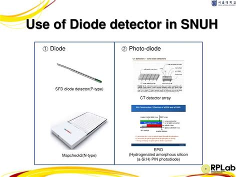 pin diode working ppt use of diode 28 images ppt diode detector pin photo diode detector powerpoint presentation