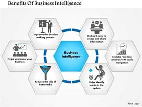 Business Intelligence Plan Template 0814 Benefits Of Business Intelligence Powerpoint