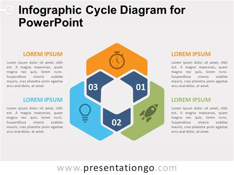 cycle diagram powerpoint infographic cycle venn diagram for powerpoint