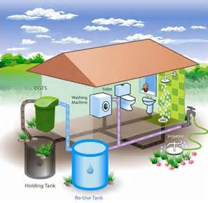 gray water systems for homes ground up green ideas for home
