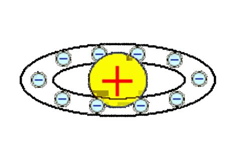 Nagaoka Saturnian Model atomic model timeline timetoast timelines