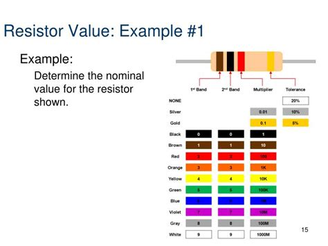 resistor nominal value ppt breadboarding and electronic components powerpoint presentation id 2415320
