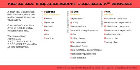 Product Requirements Document Template Product Requirements Document Prd Template Talvinder